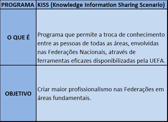 Programa KISS