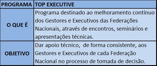 Programa Top Executive