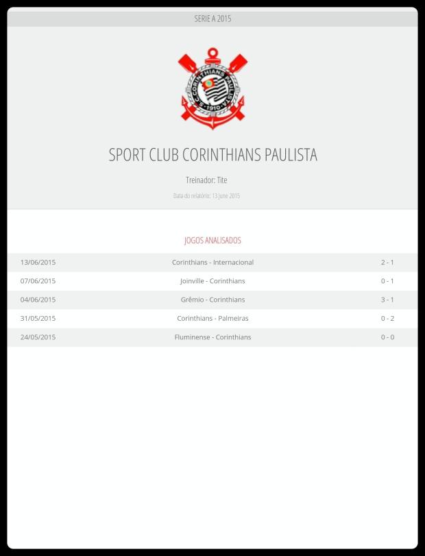 Corinthians - Jogos Analisados 20-06