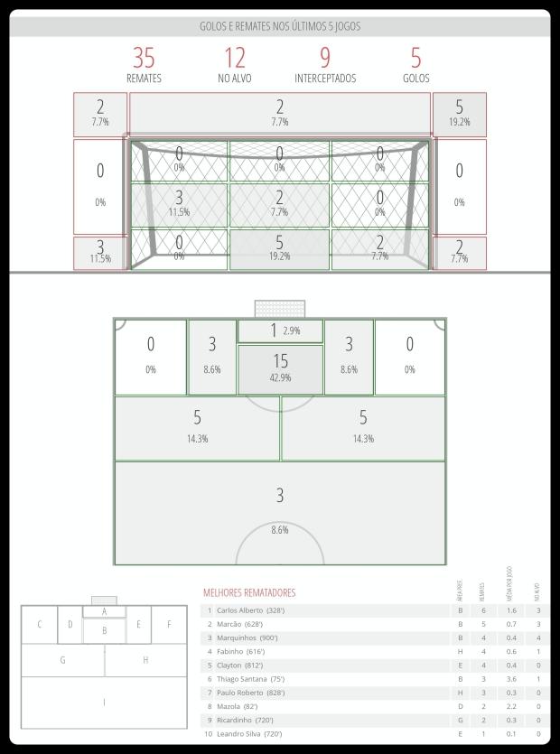 Figueirense - Chutes 18-06