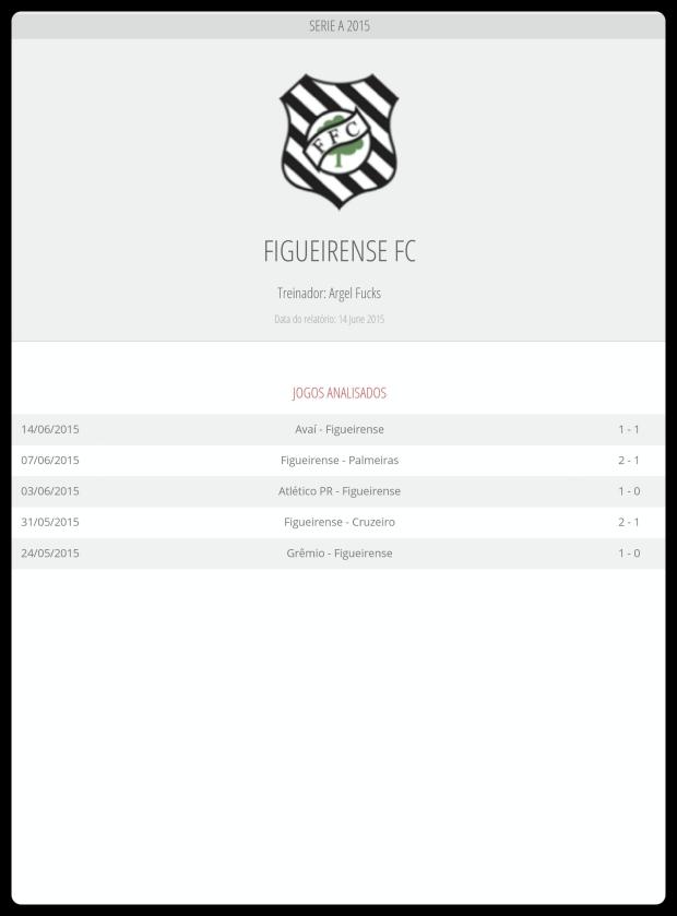 Figueirense - Jogos Analisados 18-06