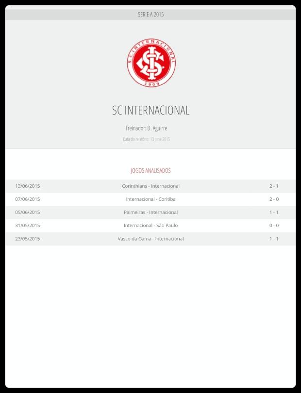 Inter - Jogos Analisados 18-05