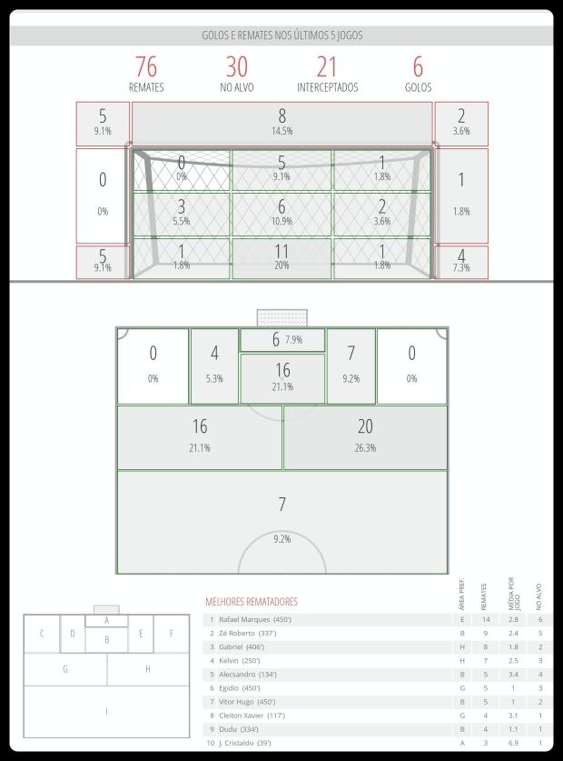 Palmeiras - Chutes 26-06