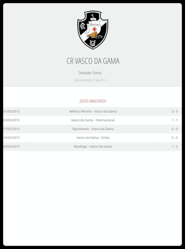 Vasco - Jogos Analisados 02-06