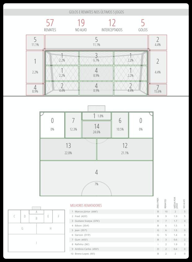 Fluminense - Chutes 31-07