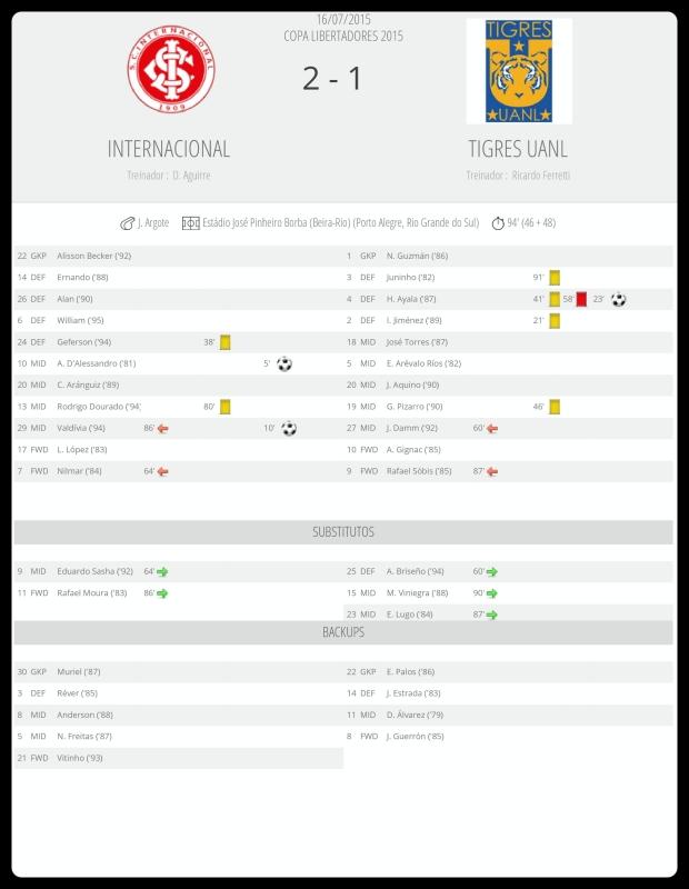 Inter x Tigres - 01