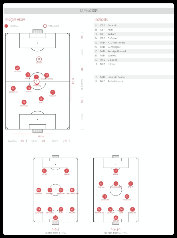 Inter x Tigres - 02