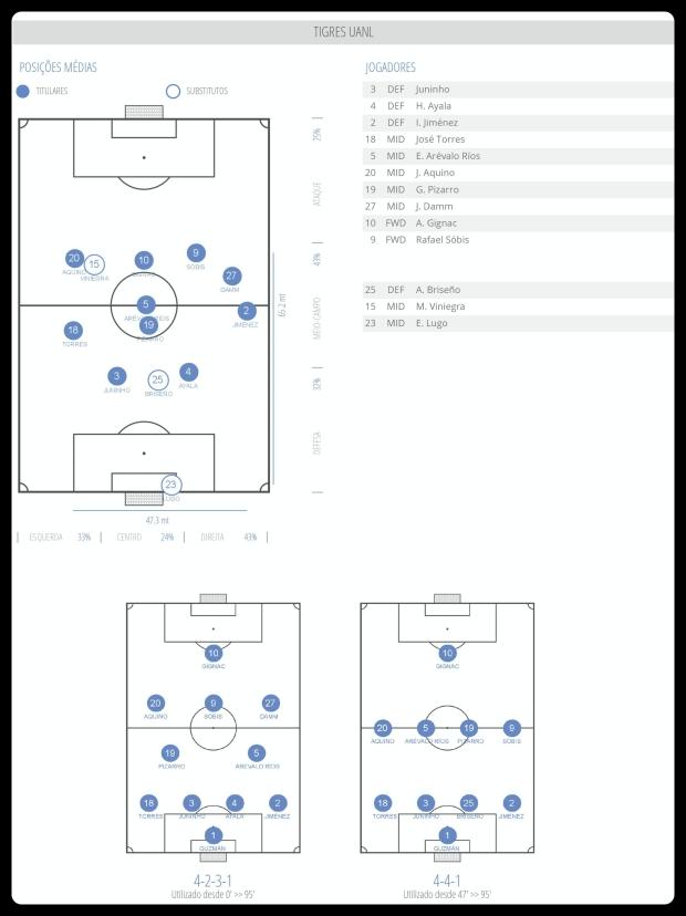 Inter x Tigres - 03