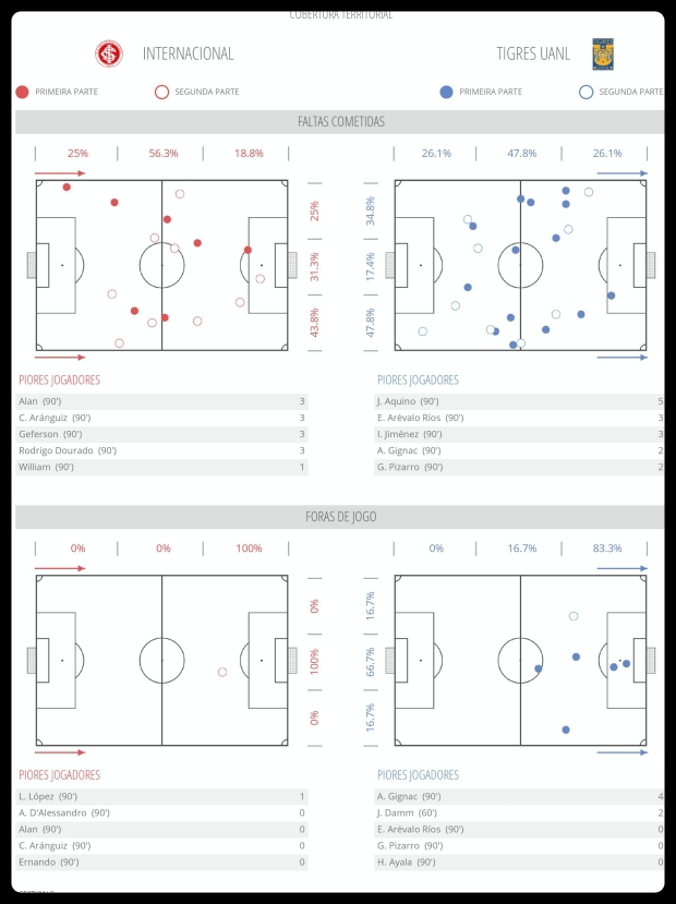 Inter x Tigres - 07