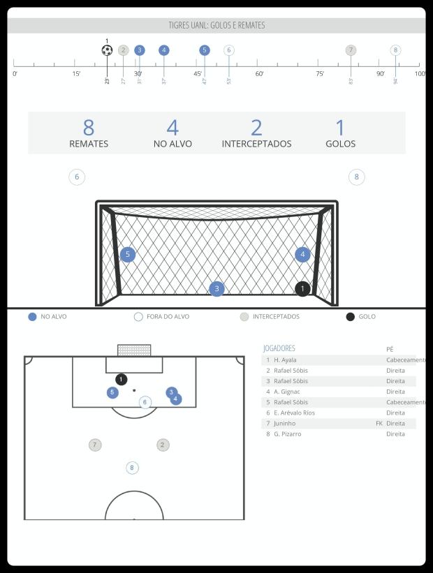 Inter x Tigres - 14