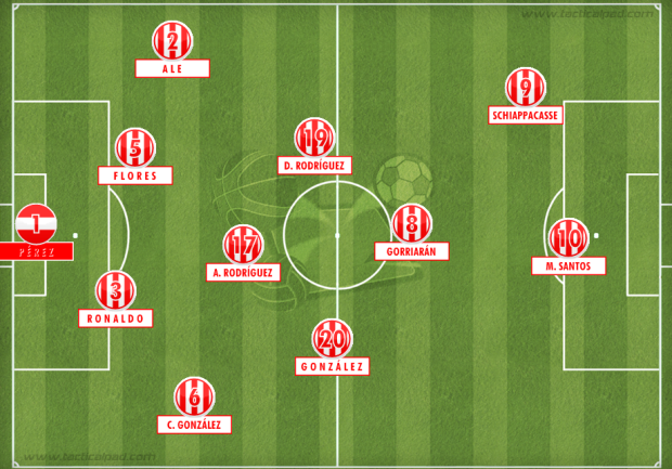 River Plate - 4-3-1-2