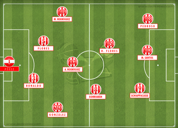 River Plate - 4-3-3