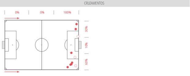 River Plate - Cruzamentos