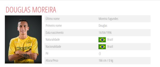 Douglas Moreira 1