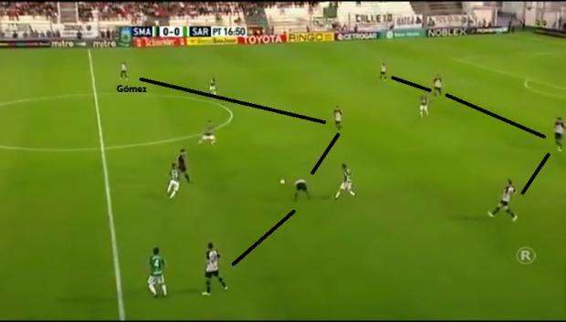 Gómez - 4-4-2 - Segunda Linha