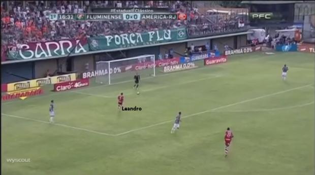 Leandro - Fase Defensiva - Recuperação Saída de Bola