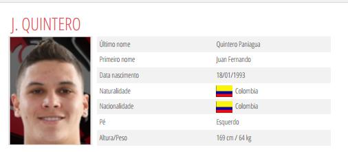 Quintero - Perfil