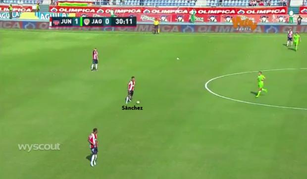 Sánchez - Fase Ofensiva - Saída de Bola
