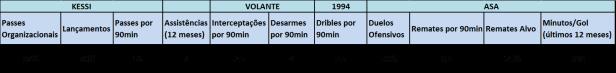 Tabela Kessi