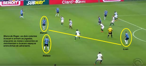 1° Gol - Grêmio