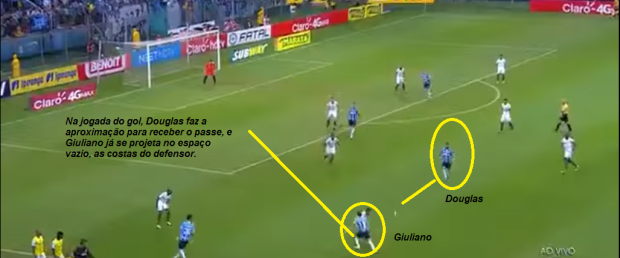 2° Gol - Grêmio x Juventude