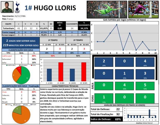 HUGO LLORIS - CORRIGIDO
