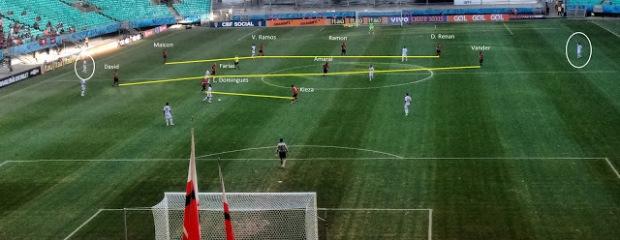 4-4-2 Vitória x Atlético