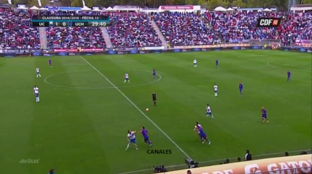 Fase Ofensiva - Balanço Ofensivo e disputa de bola lateral