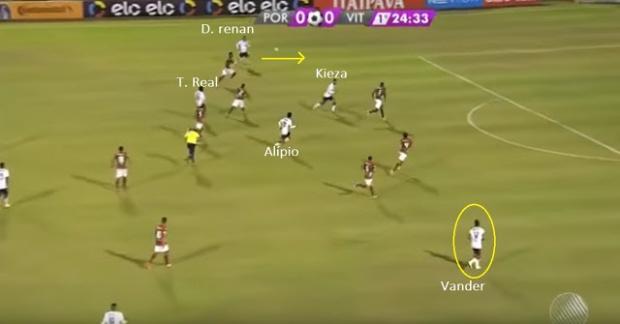 Portuguesa 0 x 0 Vitória Foto 4