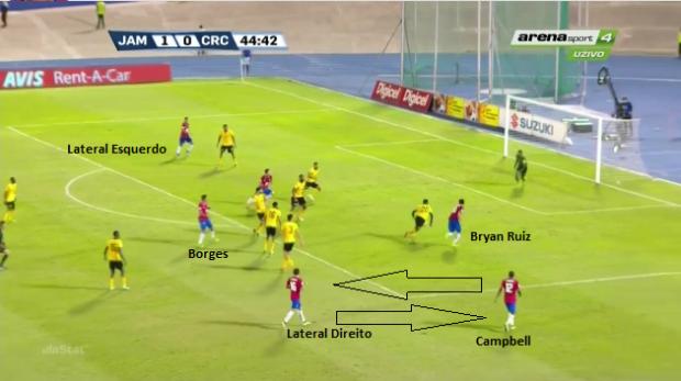 Fase Ofensiva - Construção Com Borges e chegade de Lateral Esquerdo no lado oposto - Bryan Ruiz entrando na área
