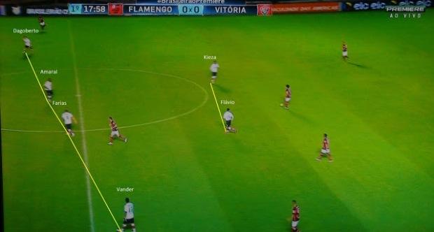 Foto 1 Flamengo x Vitória