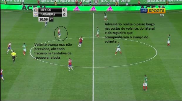 Gol Contra 1