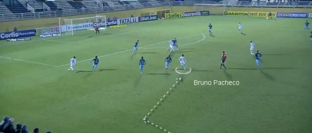 Bruno Pacheco - apoio centro