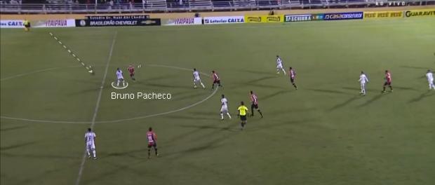 Bruno Pacheco - Balanço defensivo