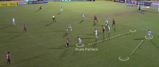Bruno Pacheco - desgarro e alternancia de posição
