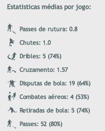 Cesinha Stats
