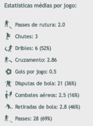 Nico Stats