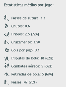 Stats- Bruno Pacheco