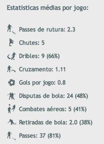 Stats