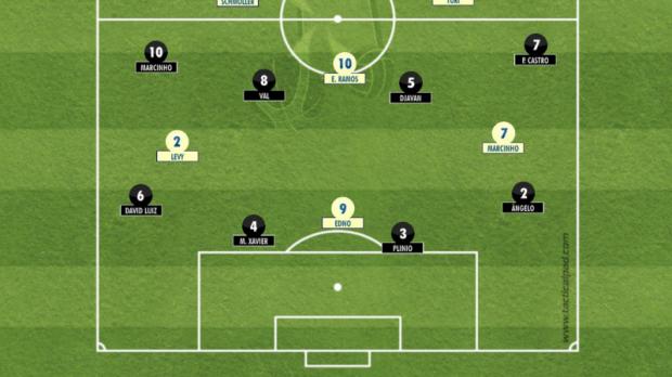 Botafogo-PB defendia-se com 8 jogadores e Remo atacava com 4. Impossível criar algo neste cenário. Faltou apoio e compactação ofensiva. Superioridade dos paraibanos em todo o campo defensivo.