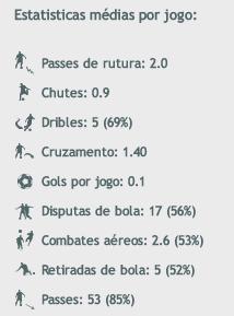 Stats Felipe
